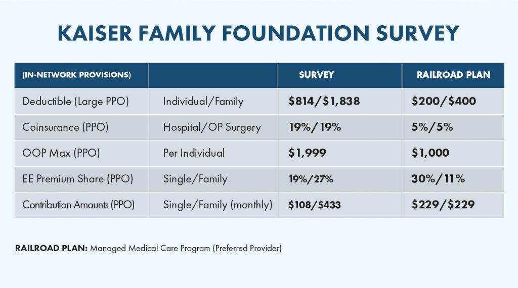 Kaiser_Family_Foundation_Survey