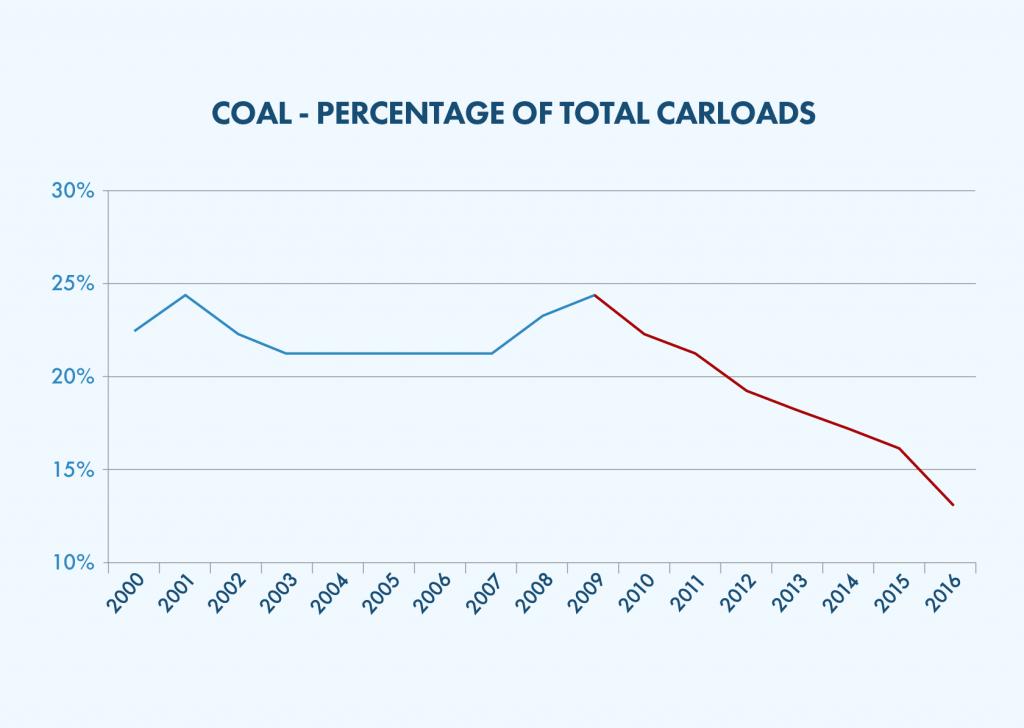 Coal_2x